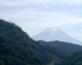 初狩パーキングエリアから見える富士山