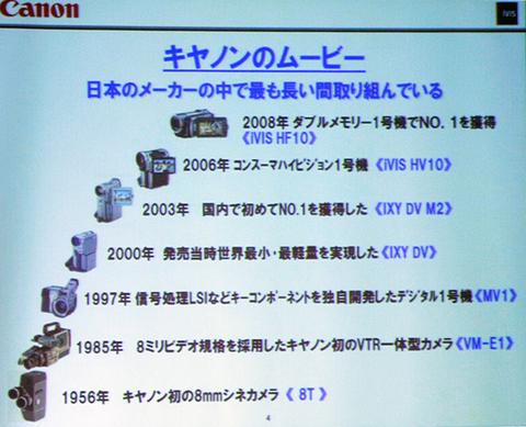 Canonmoviehistory