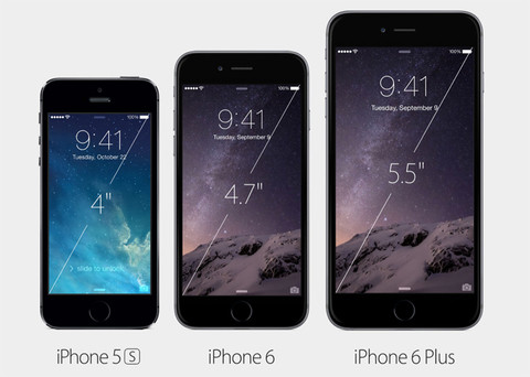Iphone566plus