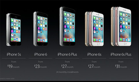 Iphoneprices