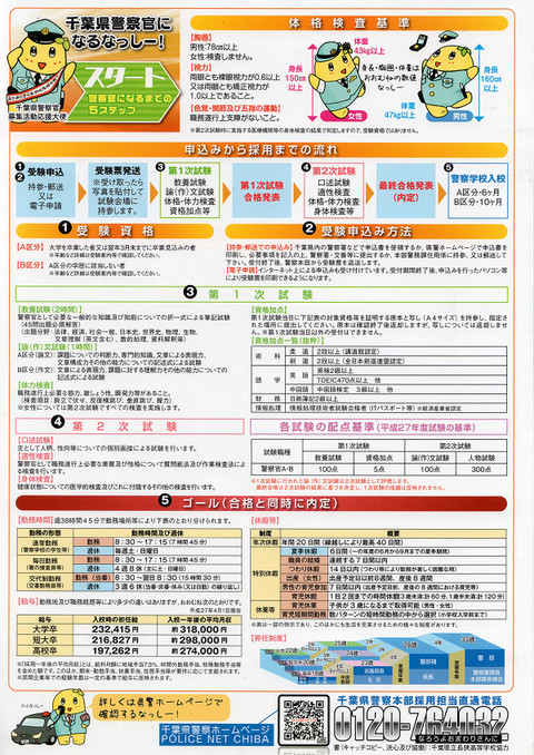 Chibapolice201602