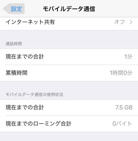 Mobiledatatransfervolume