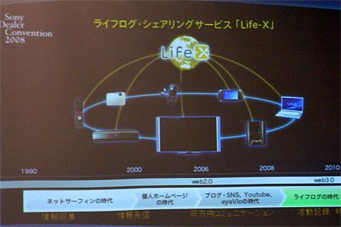 Sdc2008 life-x 01