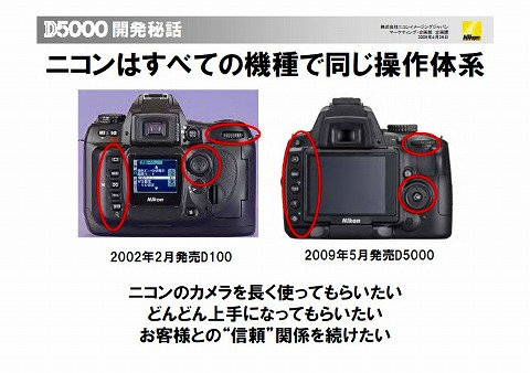 Nikond5000sl11