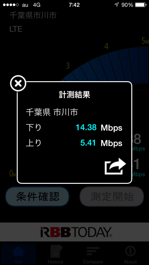 Speedtestiphoneichikawaimg_9761
