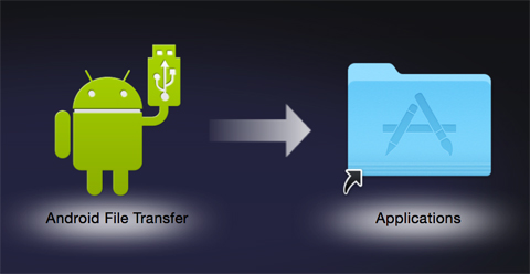 Androidfiletransferapp
