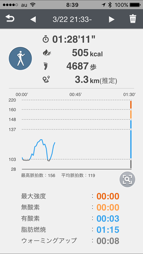 Workoutresultiphoneimg_3558